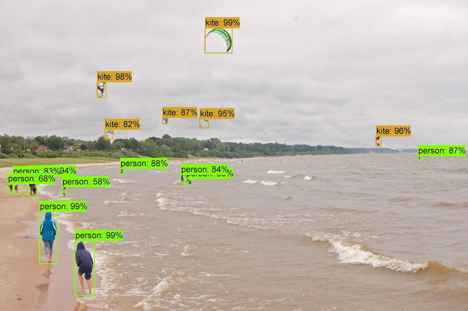 AutoML für die Klassifizierung von Bildern und Objekterkennung ...